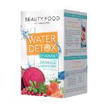 Water Detox Drainant : Boisson détox et drainante