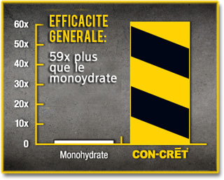 Chlorhydrate de creatine concentree Hcl