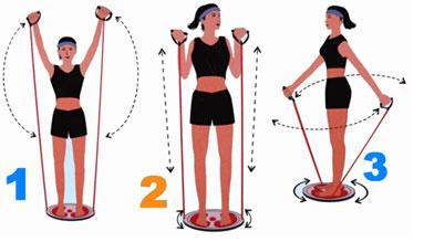 All-in-one Trainingsgerät für Frauen